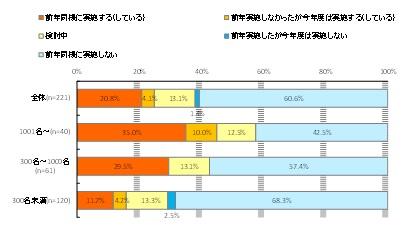 201311 shinsotsu13.jpg