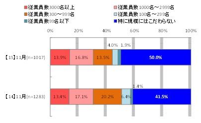 201311 shinsotsu12.jpg
