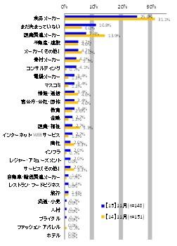 201311 shinsotsu11.jpg