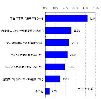 20130904 shinsotsu5.JPG
