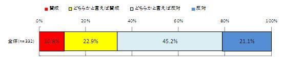 20130904 shinsotsu4.JPG