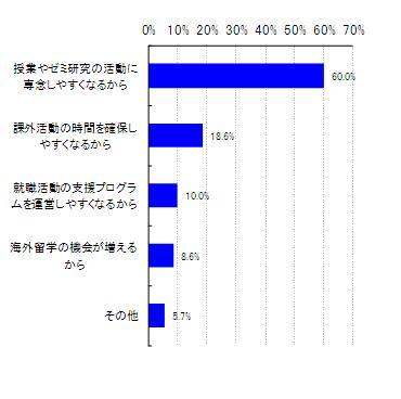 20130904 shinsotsu2.JPG