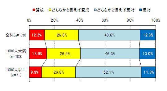 20130904 shinsotsu1.JPG