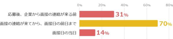 ドタキャン4.png