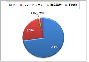 20130731haken1.JPG