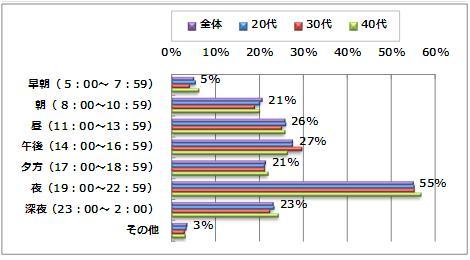 20130731haken10.JPG