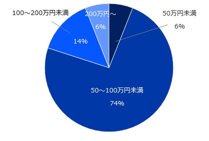 201705_ミドルの賃金3.png