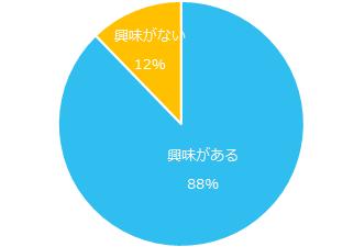201705_副業1.png