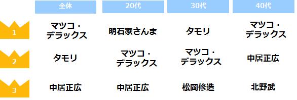 20170529_ウィメン(仕事の悩み)1.png