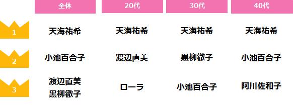 20170529_ウィメン(仕事の悩み)2.png