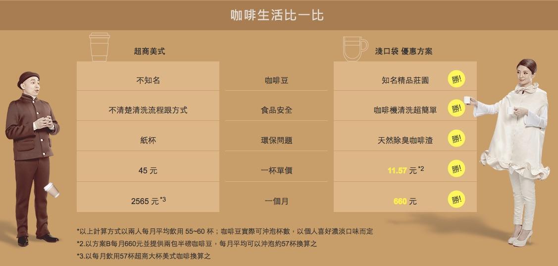 飛利浦淺口袋風格生活學-每月660元輕鬆享受新鮮現煮義式咖啡