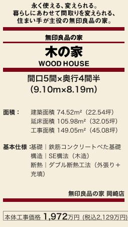 woodmuji