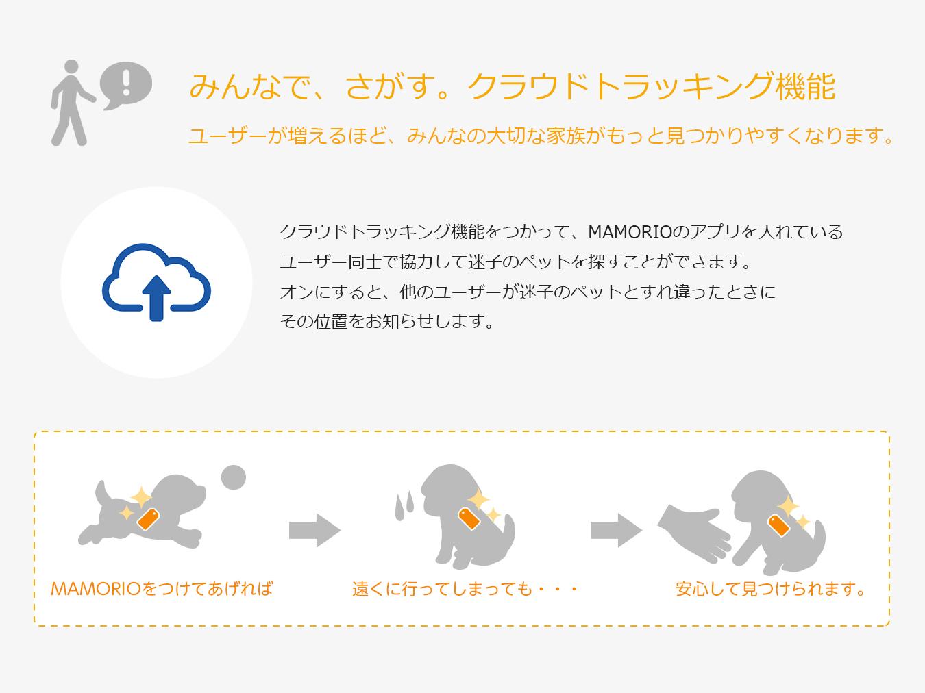 FanimalがMAMORIOとの連携で「迷子をなくす」機能を搭載した ペットのためのアプリ「ペットの体重カレンダー〜Fanimalアプリ」を配信開始 | Fanimal(ファニマル)