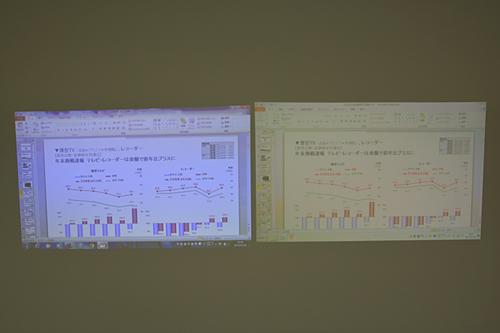 「KG-PL081W」の投影画像と「KG-PL05HW」の投影画像