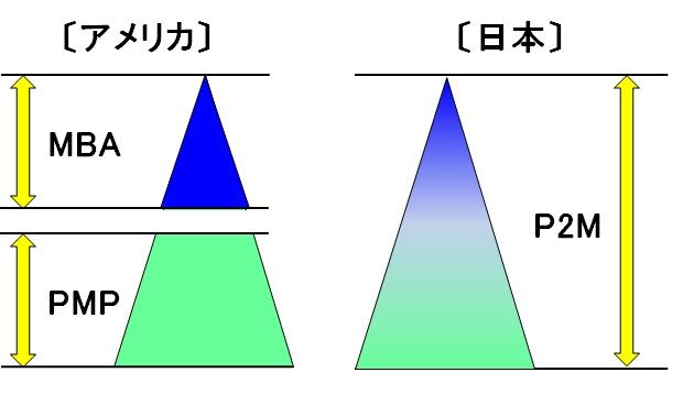 日本とアメリカの考え方の違い