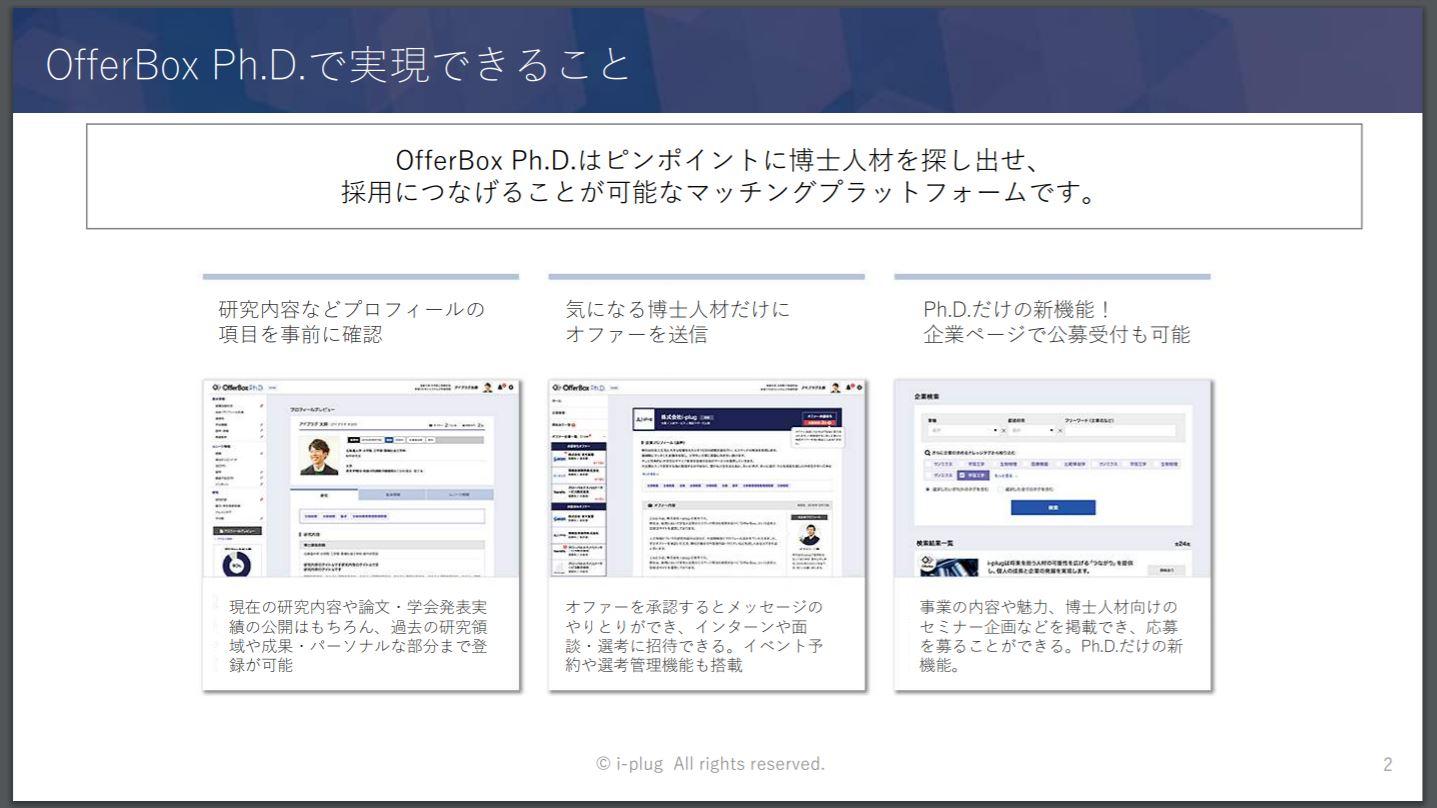 OfferBoxPh.D.はピンポイントに博⼠⼈材を探し出せ、採⽤につなげることが可能なマッチングプラットフォームです。