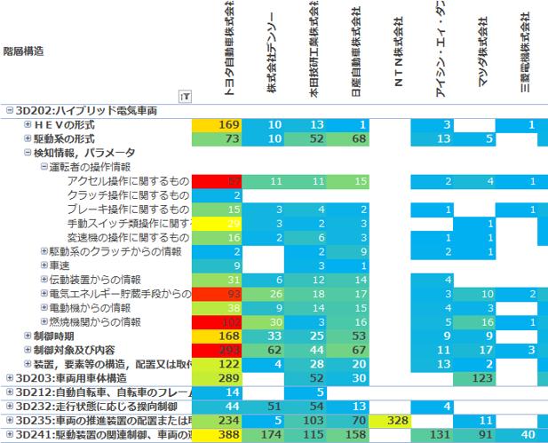 データ解析ツールイメージ