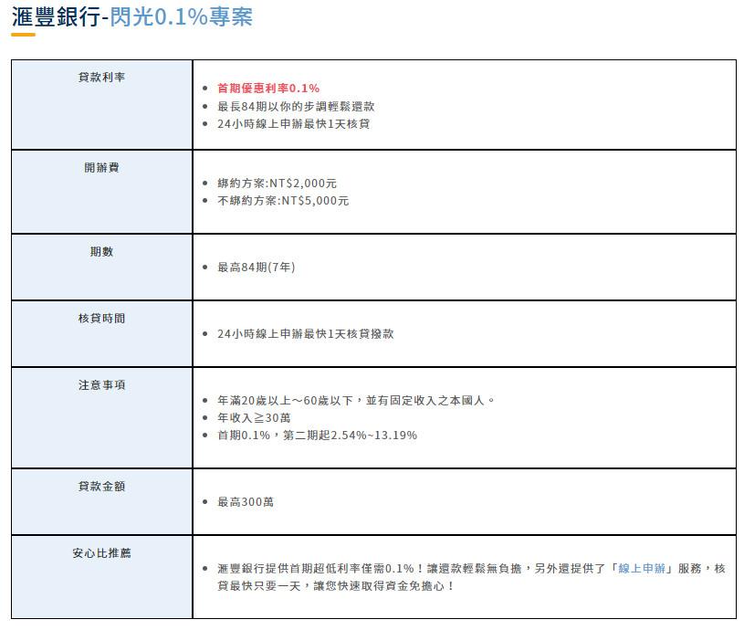 滙豐銀行-閃光0.1%專案