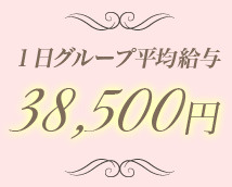 セレブガーデンスパ 尼崎店+画像12
