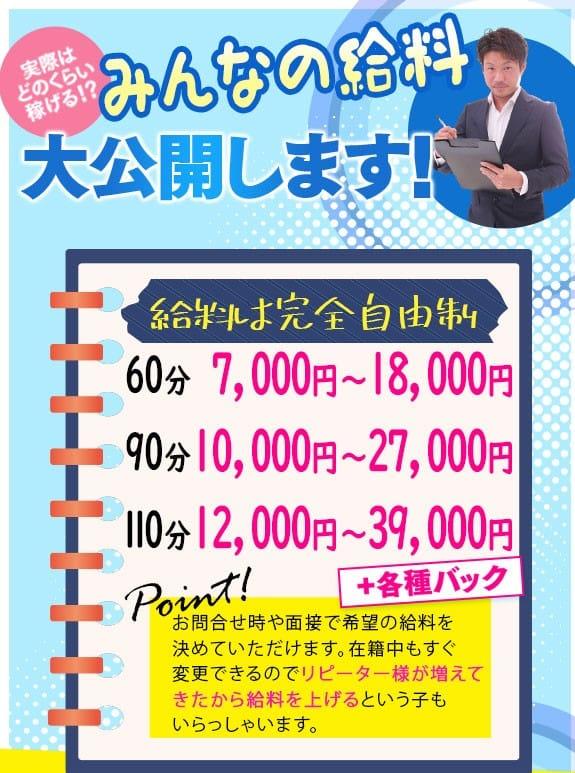 体験保障7万円!雑費、厚生費などの給料カット一切なし! エクセレント 博多店の求人ブログ