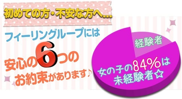 ★★★未経験でも安心★★★|アロマdeフィーリングin横浜(FG系列)の求人ブログ