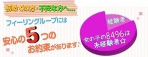 誰にでも必ず初めてがあります! デリぽちゃin横浜の求人ブログ