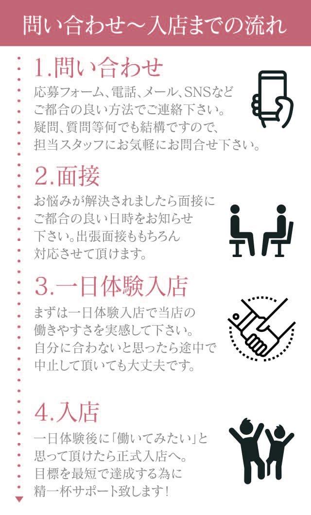 ★九州・西日本有数の歓楽街、福岡県博多でハンパなく稼げます★ 30代40代50代と遊ぶなら博多人妻専科24時の求人ブログ