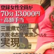 ゆきね | 愛特急2006三重本店(鈴鹿)