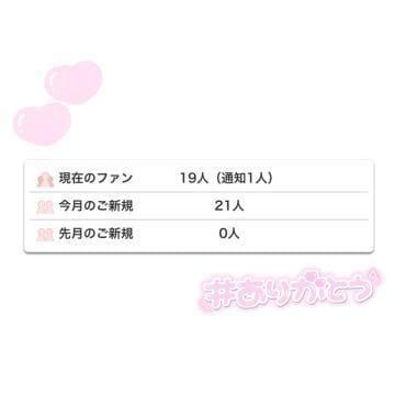 「ありがとうございます✨」04/07(水) 21:08 | せつなの写メ・風俗動画