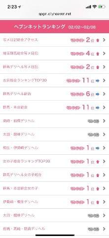 グラビアアイドル☆神崎かおり姫☆「ありがとう!」02/19(月) 02:26 | グラビアアイドル☆神崎かおり姫☆の写メ・風俗動画