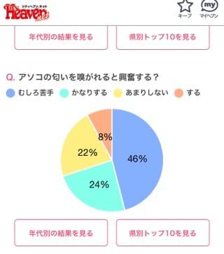 「意外??」03/09(金) 15:42 | 長澤の写メ・風俗動画