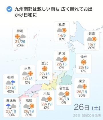 なぎさ「今日の天気(*^^*)」05/26(土) 07:12   なぎさの写メ・風俗動画