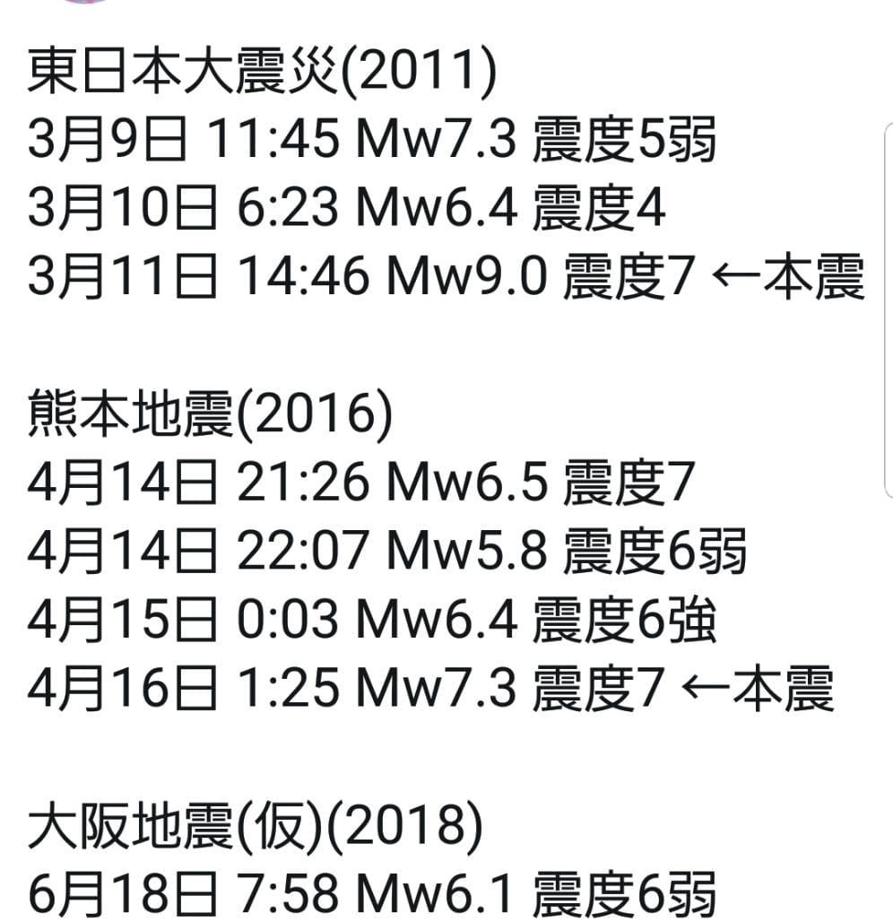 「余震データ貼っておきます」06/18(月) 12:51 | ERINAの写メ・風俗動画