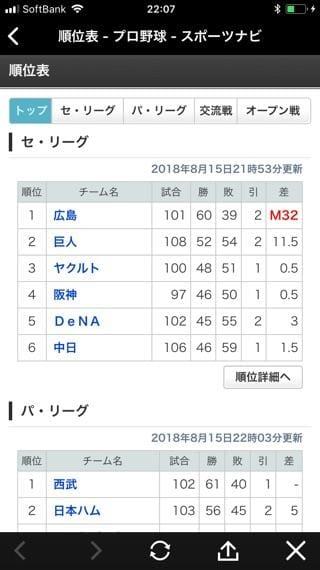 めい「ついに!!!」08/16(木) 09:44 | めいの写メ・風俗動画