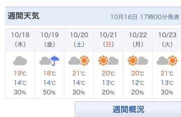「気温」10/16(火) 20:12 | れなの写メ・風俗動画