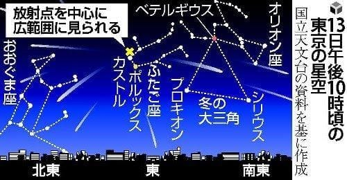「おはようございます」12/14日(金) 06:05 | まみの写メ・風俗動画