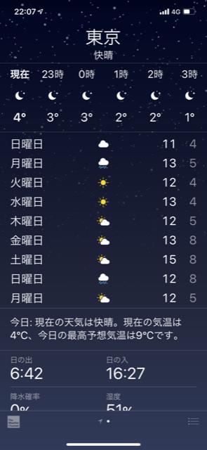 「現在の気温」12/15日(土) 22:10 | しおりの写メ・風俗動画