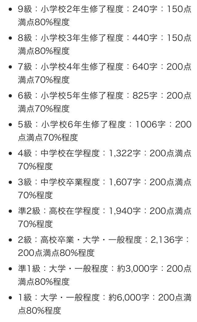 「懐かしの漢字検定☆」01/06(日) 16:00 | 愛子(あいこ)の写メ・風俗動画