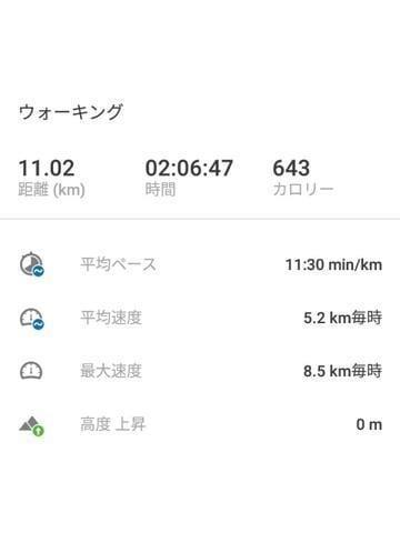 みれい「2時間ウォーキング」06/18(火) 18:49   みれいの写メ・風俗動画
