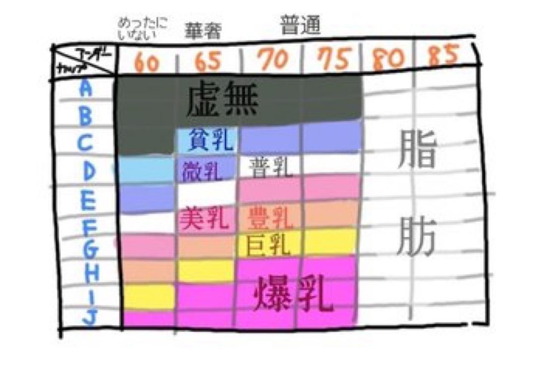 「プロフ詐称」08/20(火) 11:12 | 沢尻(さわじり)の写メ・風俗動画