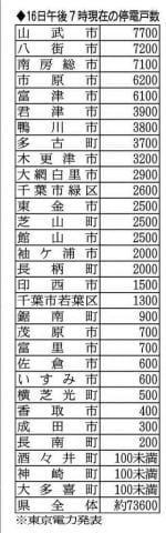 「こんばんは?」09/17(火) 19:42 | ほなみの写メ・風俗動画