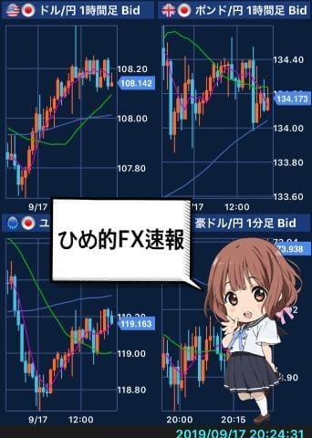 ひめか「【GIF動画】FOMC1日目」09/17(火) 20:28   ひめかの写メ・風俗動画