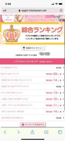 「ひなの、ランキング!!!」03/17(火) 00:57 | ひなの写メ・風俗動画