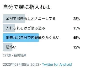 「指入れ」08/07(金) 10:01   れんの写メ・風俗動画