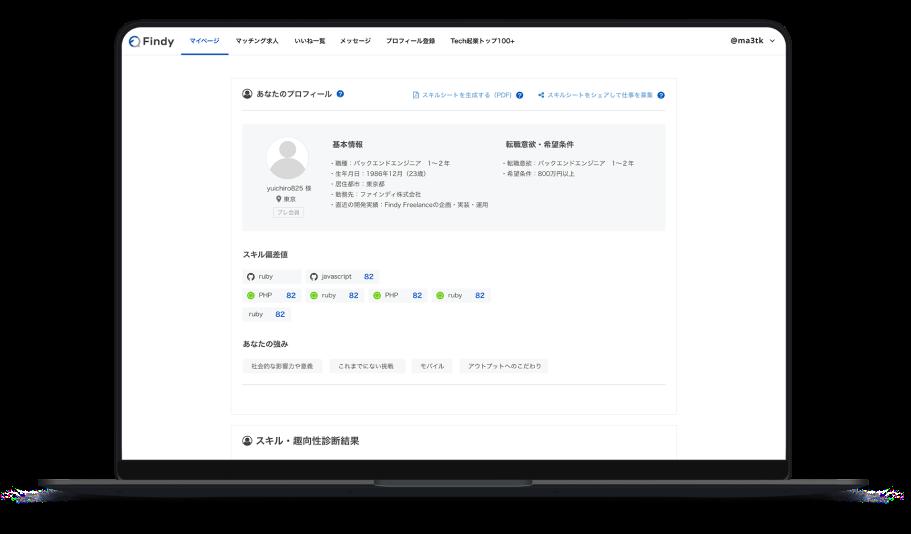 Findyサービス画面のイメージ図
