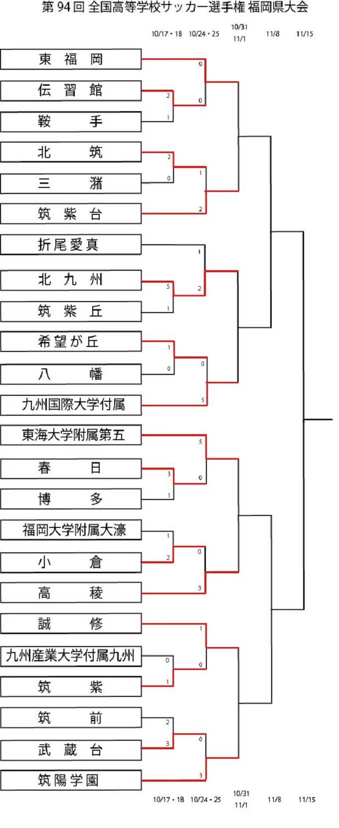 fukuoka_1024