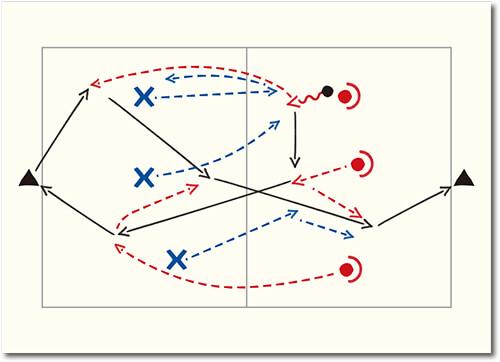 縦方向への攻撃を意識したタワーゲーム