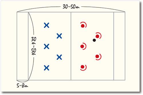 5~8mのスペースにボールを運ぶタワーゲーム