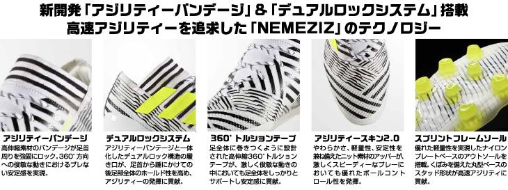 「NEMEZIZ」のテクノロジー