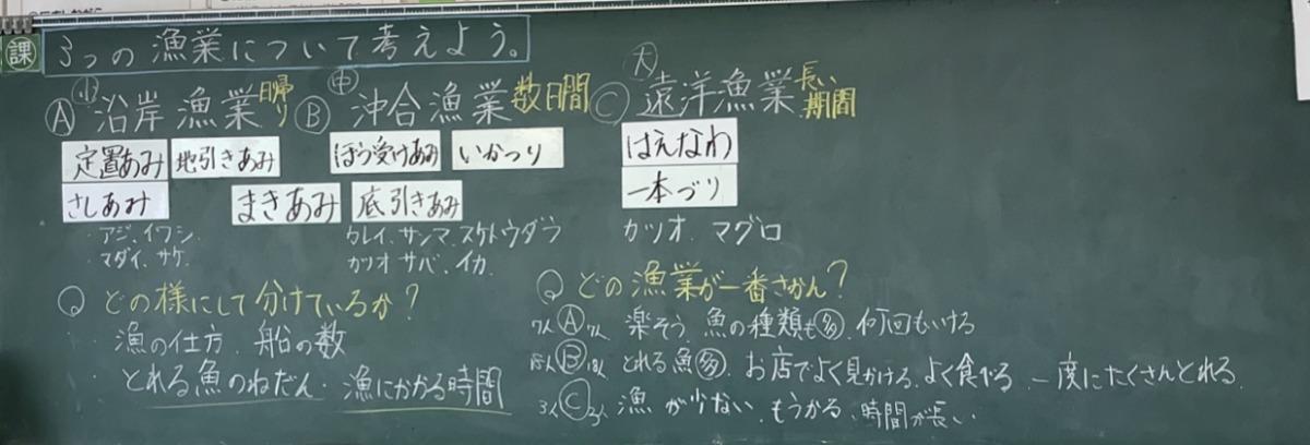 5年 水産業のさかんな地域 4(1/2)